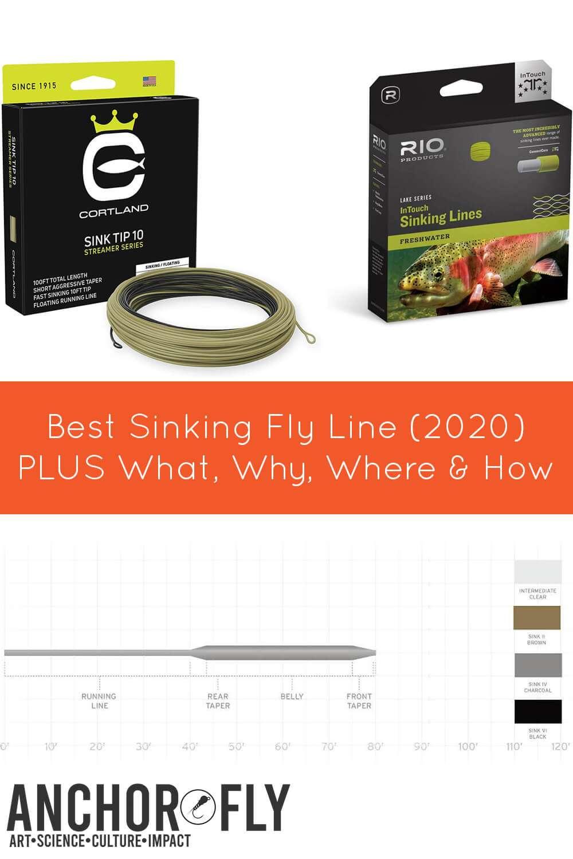 Best-Fly-Line-pinterest