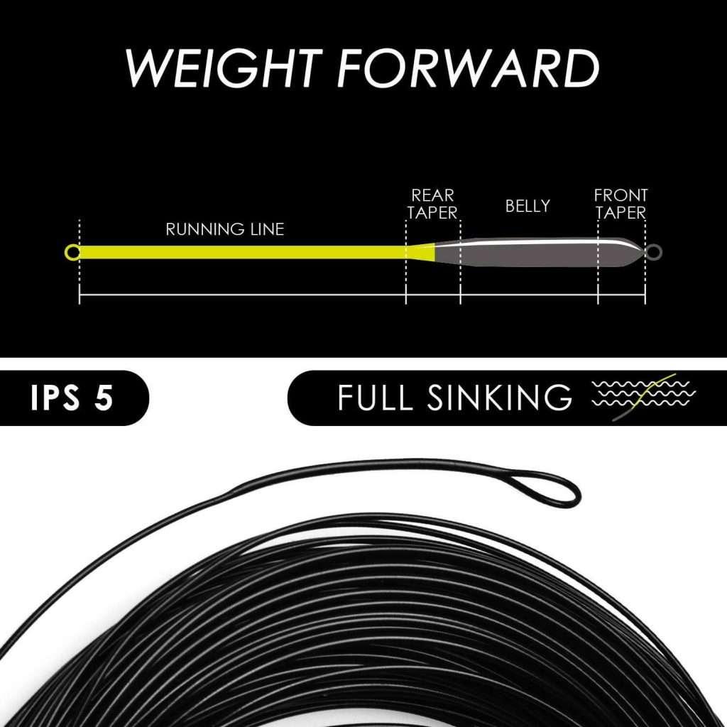 weight-forward-taper