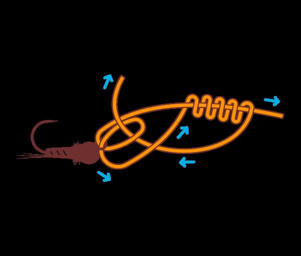 How-to-tie-trilene-knot