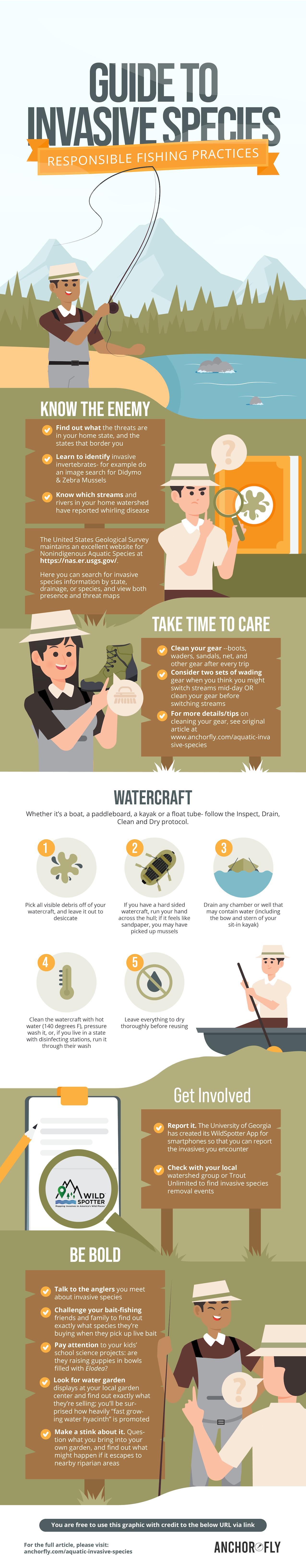 Aquatic-invasive-species-infographic